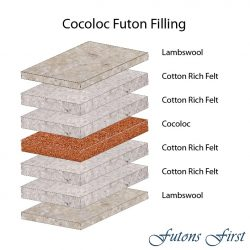 Cocoloc Futon Mattress