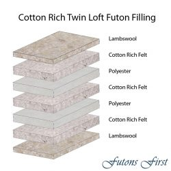 Twin Loft (Bi-Fold) Futon Mattress (4´6 or 5´ widths)