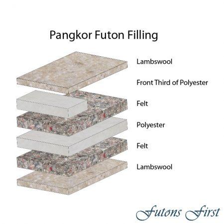 Pangkor Futon Mattress layers