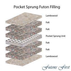 Pocket Sprung Futon Mattress