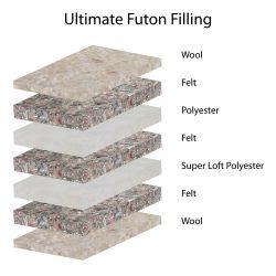 Ultimate Futon Mattress