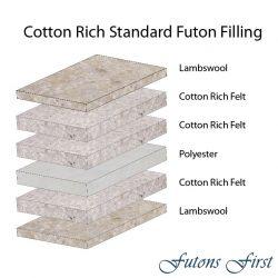 Premium Standard Futon Mattress