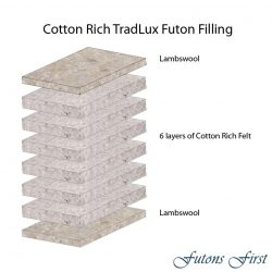 TradLux Futon Mattress