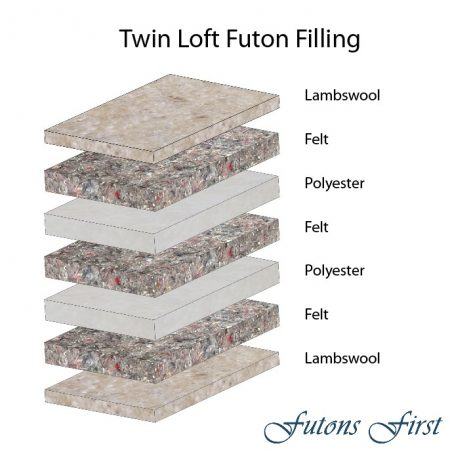 Twin Loft Futon Mattress layers